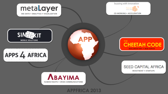 Appfrica Org Chart